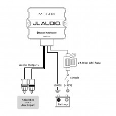 BLUETOOTH JL AUDIO MBT-RX